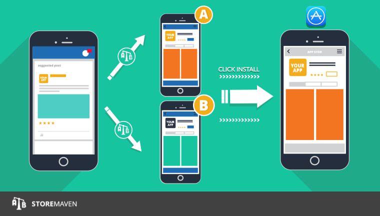 Storemaven app store testing