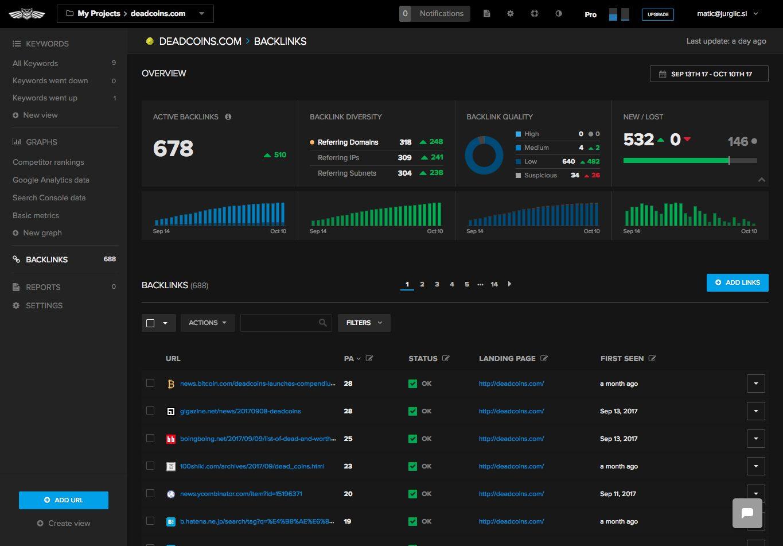 nightwatch backlinks tracking
