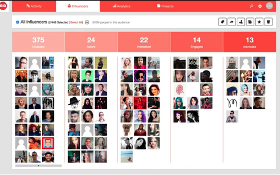 5 Tools to Track Influencer Marketing2