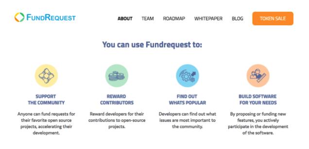 Fund Request