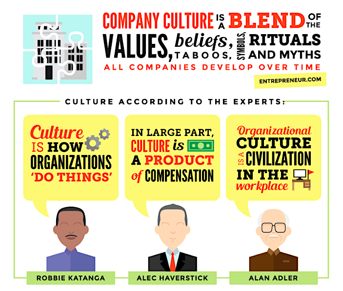 Company Culture_Growth Everywhere