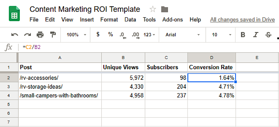 How To Measure Your Content Marketing ROI5
