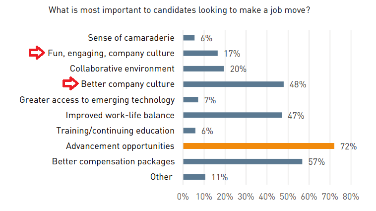 Recruiter Employer Sentiment Study