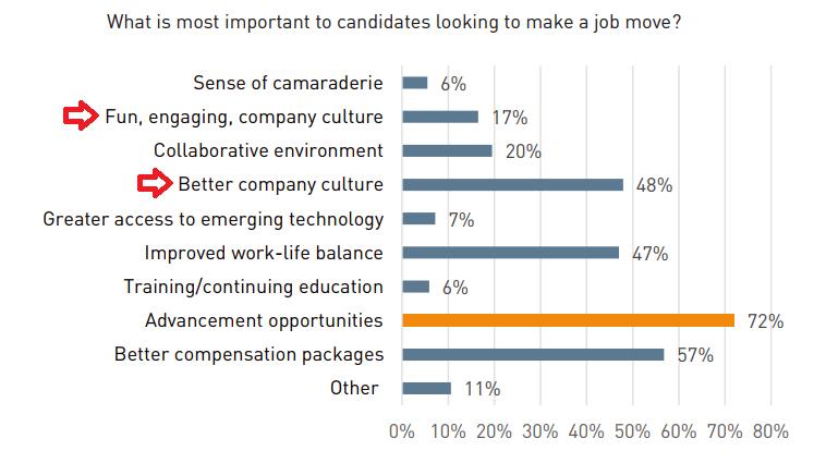 Recruiter Employer Sentiment Study