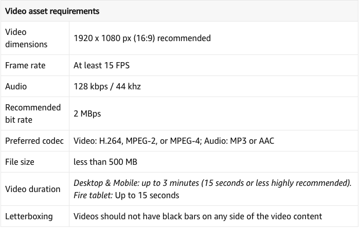 Amazon ads video guidelines