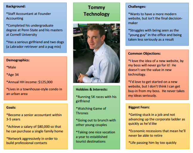 Buyer Persona Tommy Technology