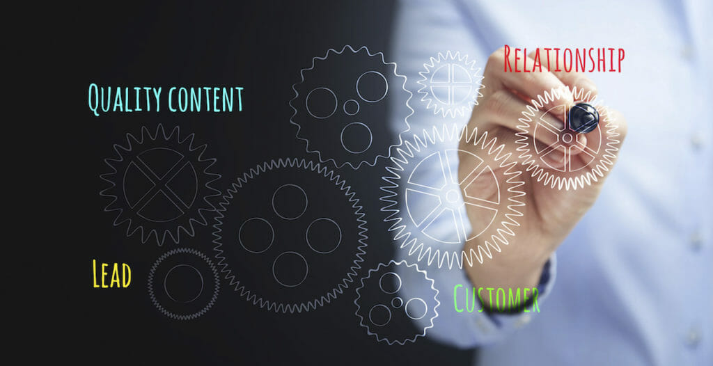 SG - 3 Content Marketing Efforts to Power Your Customer Acquisition Strategy