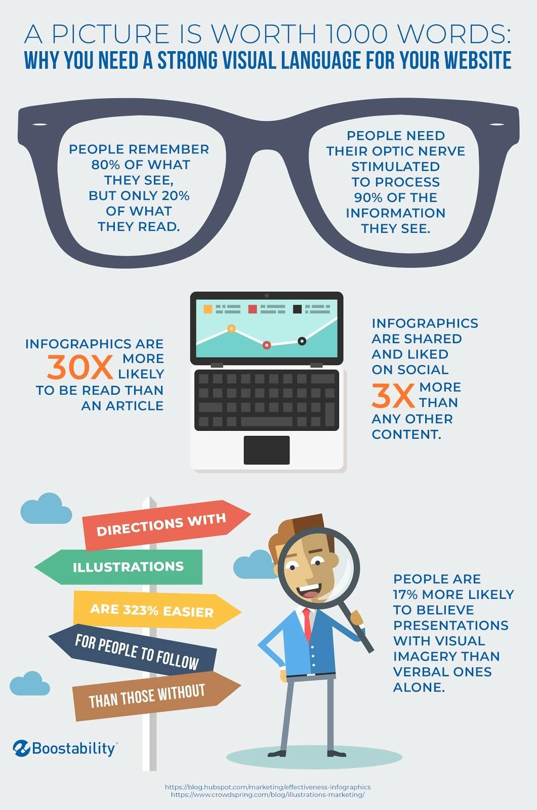 2018 Visual Language Infographic v1 3