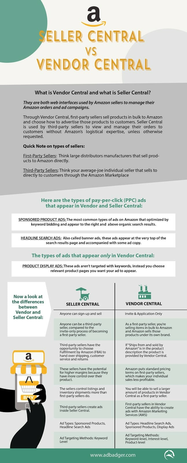 INFOGRAPHIC SELLERS CENTRAL VS VENDOR CENTRAL 1