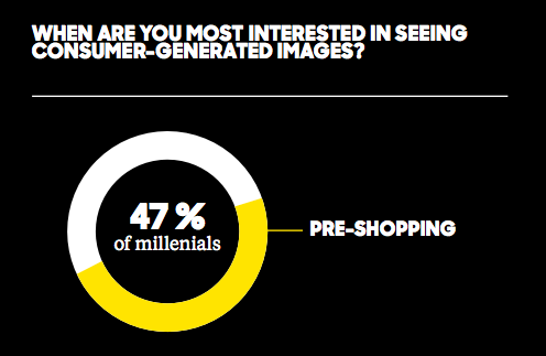 Olapic user generated content millennials