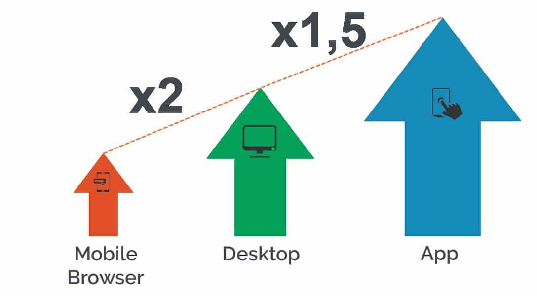 mobileapp mobilewebsite 1