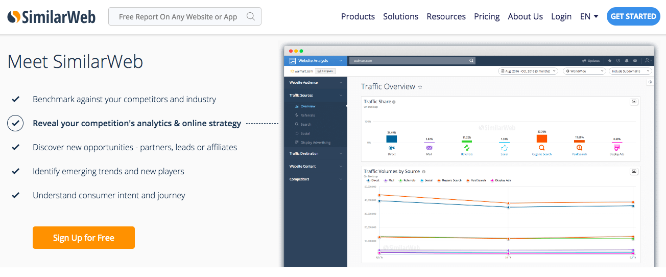 10 Tools to Monitor Your Competitors' Growth and Hack Their Strategies