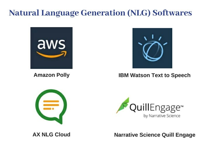 Natural Language Generation NLG Softwares