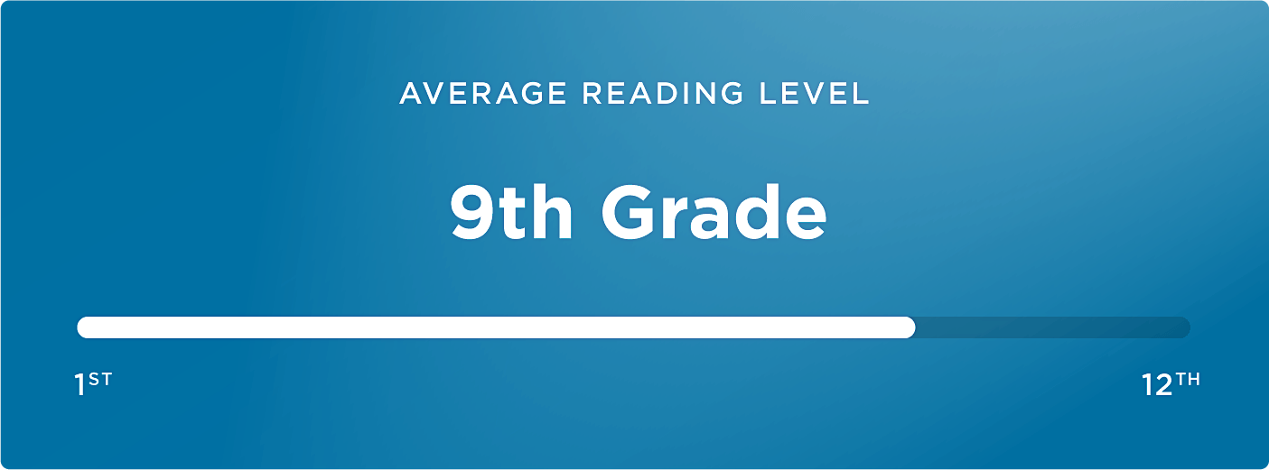 average-reading-level