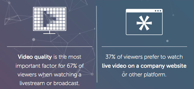Live stream video stats