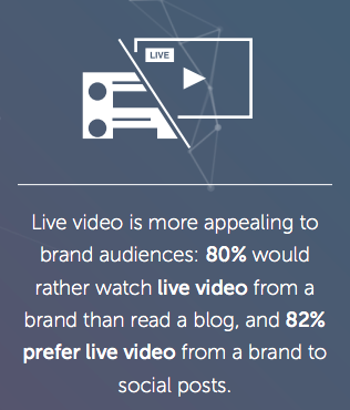 Live video stats