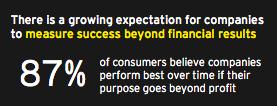 Purpose-led business