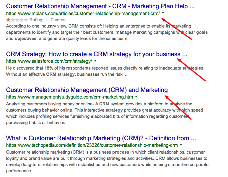 Results from CRM strategies