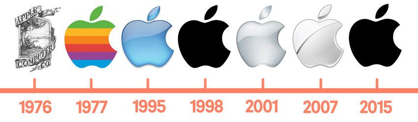 Apple logo timeline