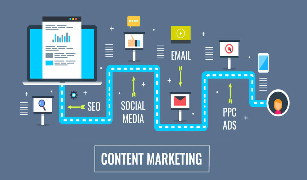 SG - How Your Agency Can Use Strategic Content Marketing to Grow Your Business