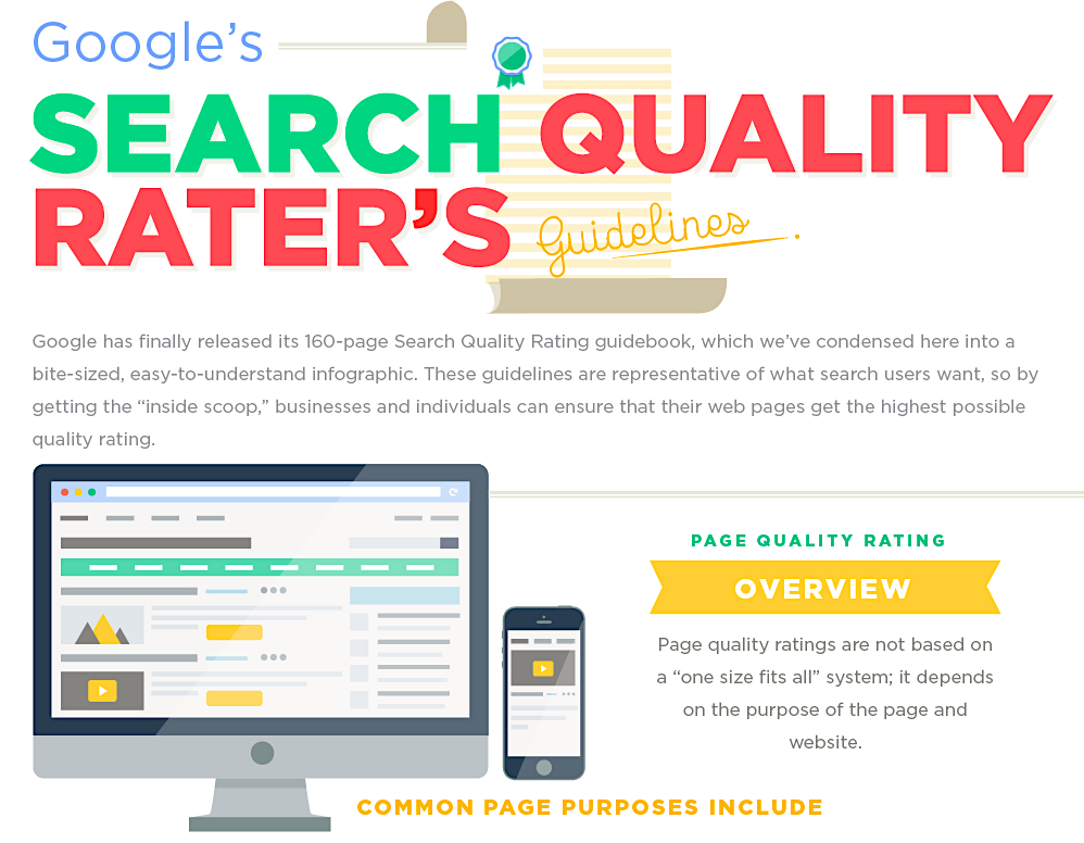 Google's Search Quality Rater's Guide IG