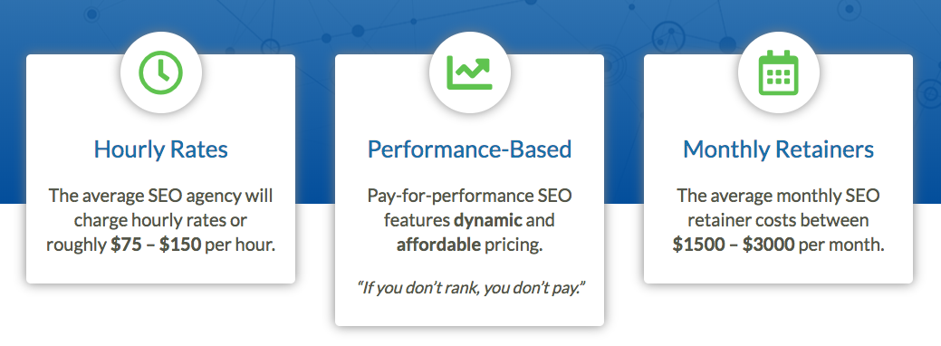 Moz SEO prices