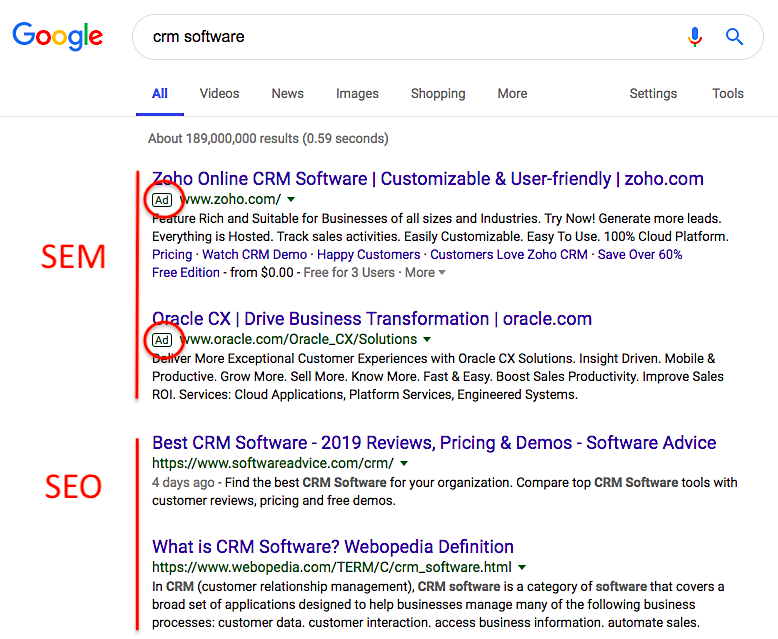 SEM and SEO in the SERPs