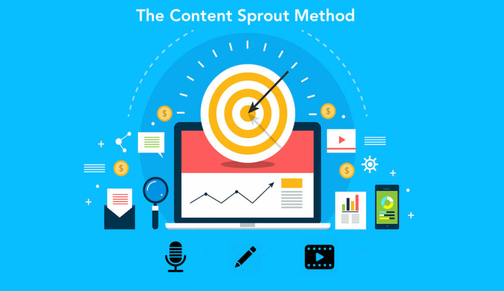 SG - The #1 Marketing Strategy for 2019: The Content Sprout Method