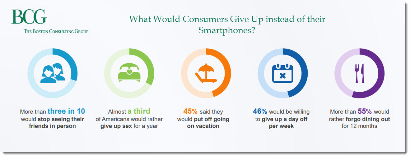 mobile-usage-statistics