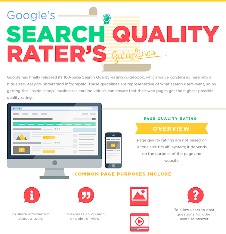 Google Search Quality Guidelines