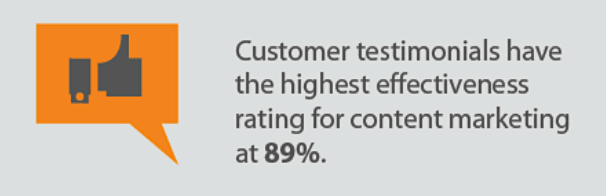 customer testimonials effectiveness rating