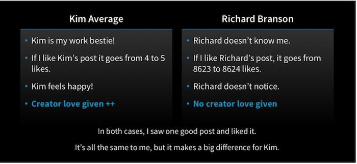LinkedIn creatoroptimization5