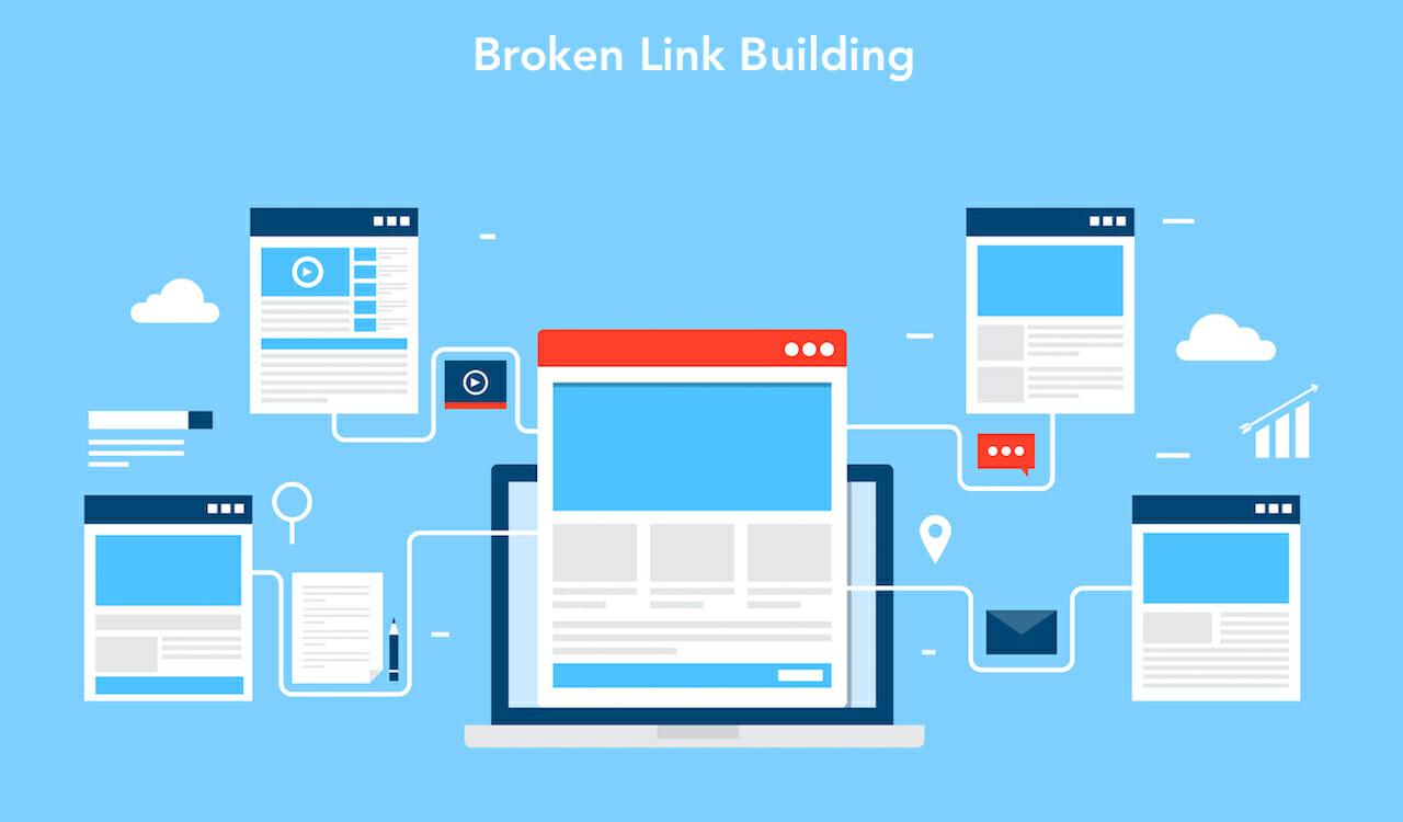 How to Make Broken Link Building 10x Easier - Single Grain