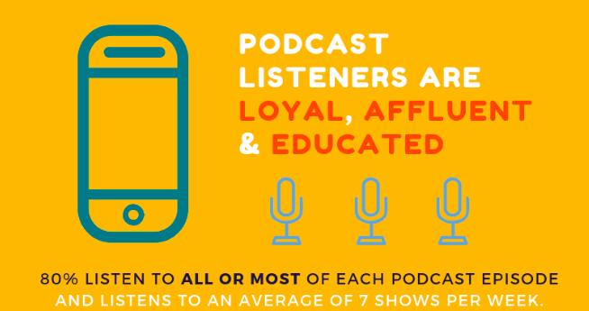 podcast stats