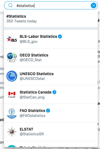 Twitter #statistics