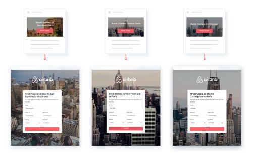 esempi di landing page per la personalizzazione di airbnb