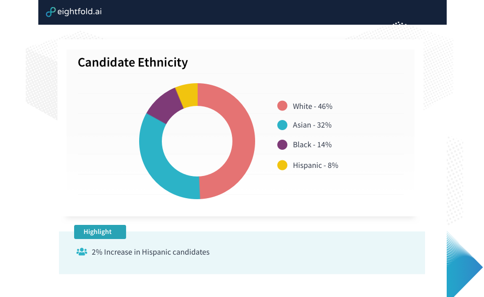 platform-talent-diversity-diversity-dashboard-ethnicity-1