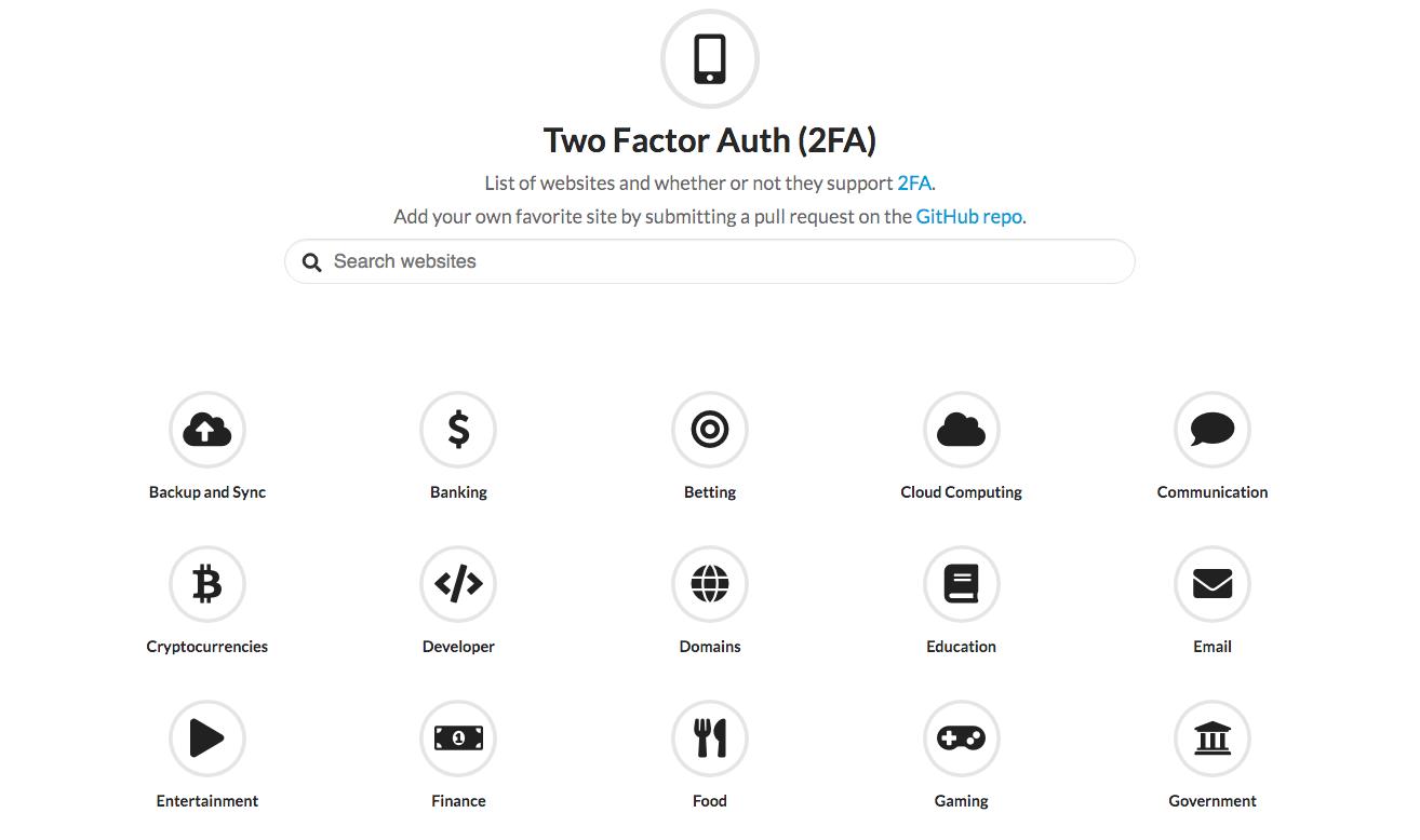 2FA sites list