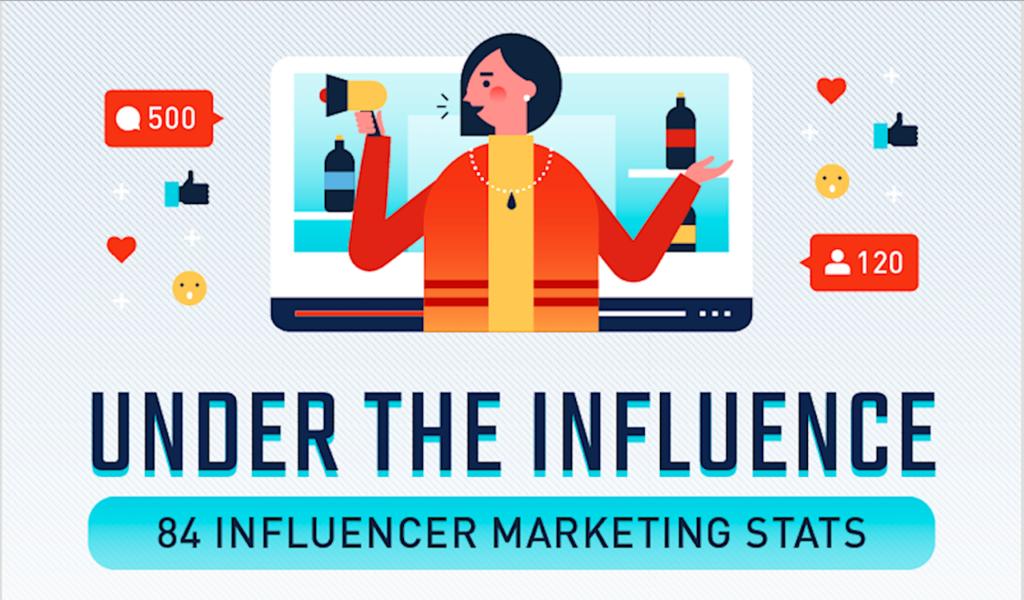 SG - 84 Influencer Marketing Stats