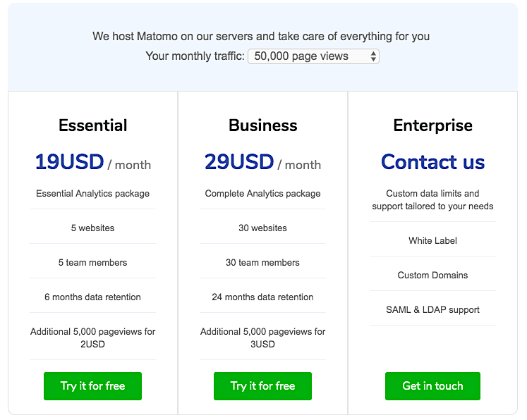 Matomo pricing