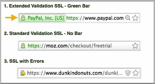 SSL green padlock green bar