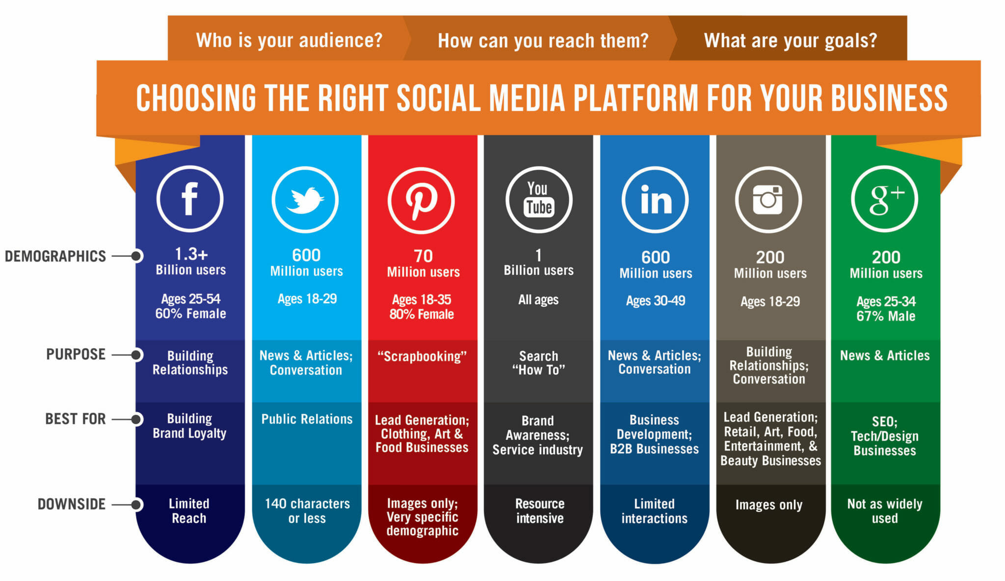 Social-media-platforms-for-businesses