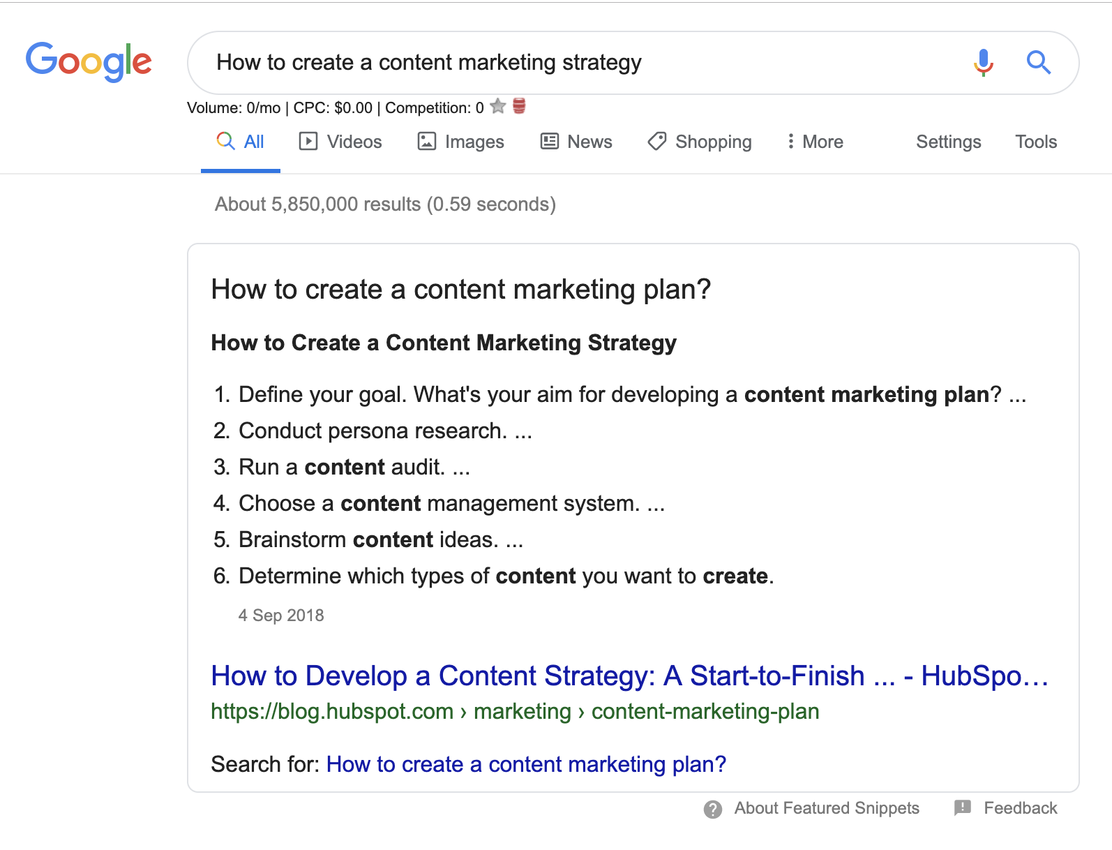22 Companies Dominating the World with Content Marketing