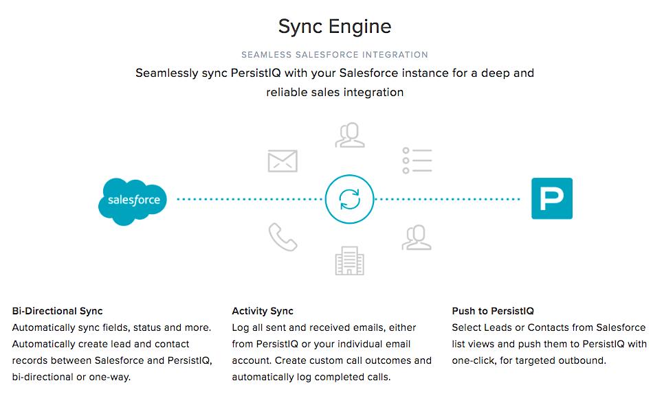 PersistIQ Salesforce integration