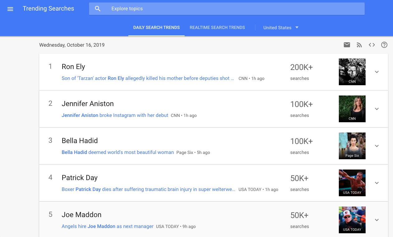 Google Ricerche di tendenza
