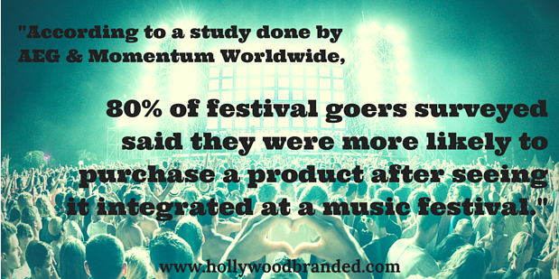 Music festival stats