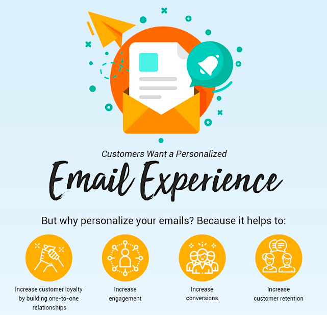 Post Funnel email stats infographic