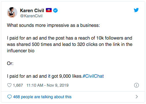 Karen Civil instagram metrics