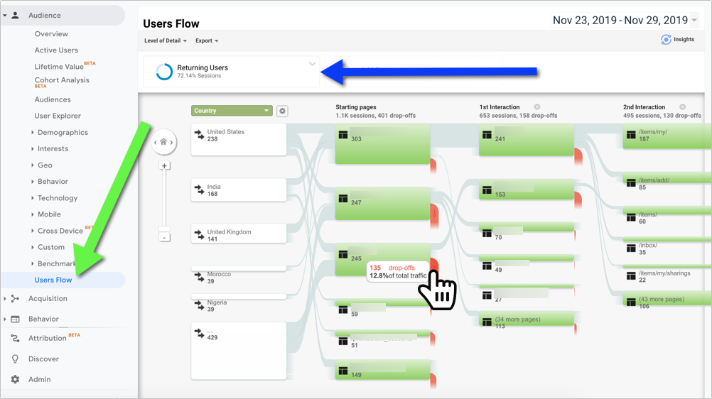 google analytics user flows
