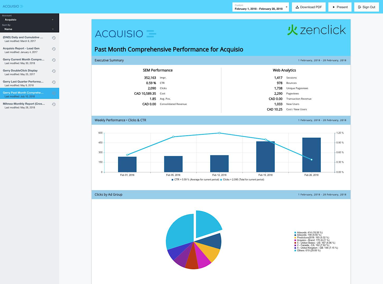 Aquisio + Zenclick